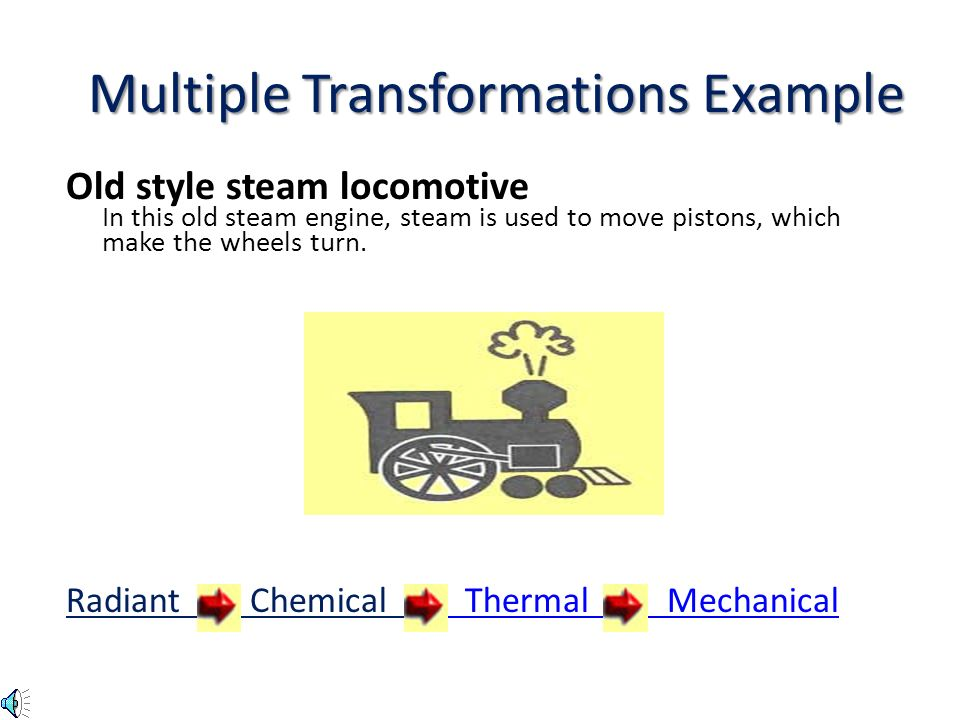 examples of energy transformation