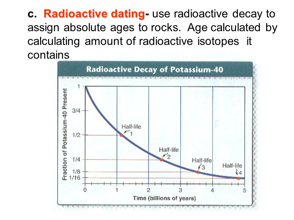 radioactive decay dating rocks Scientists look at half-life decay rates of radioactive isotopes to estimate when a particular atom might decay a useful application of half-lives is radioactive dating.