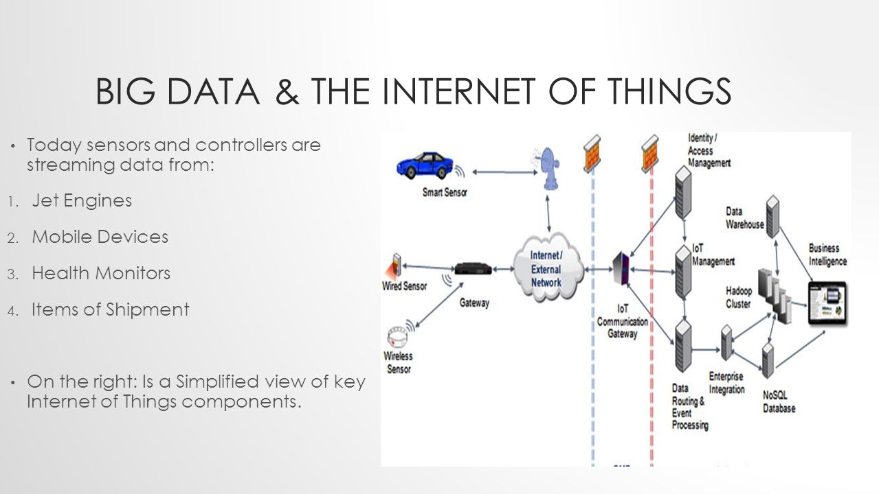 big data and the internet of things pdf