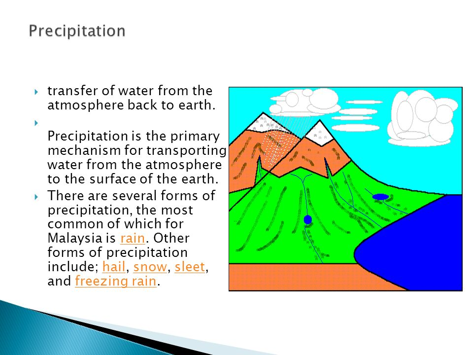 Unit hydrological cycle ppt download
