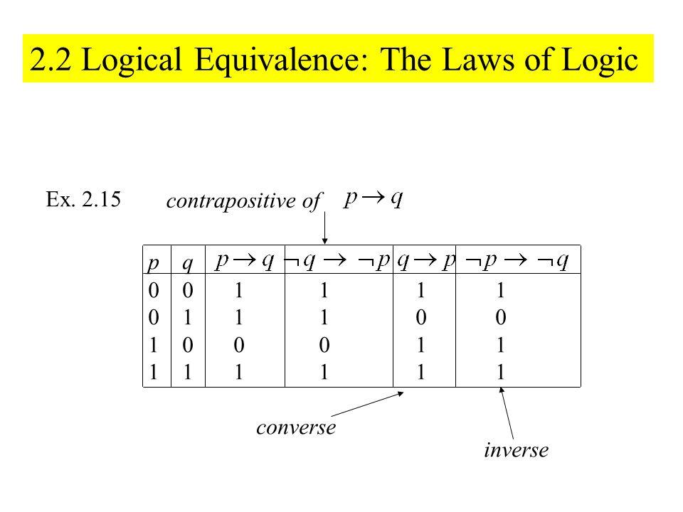 4 fundamental laws of logic pdf