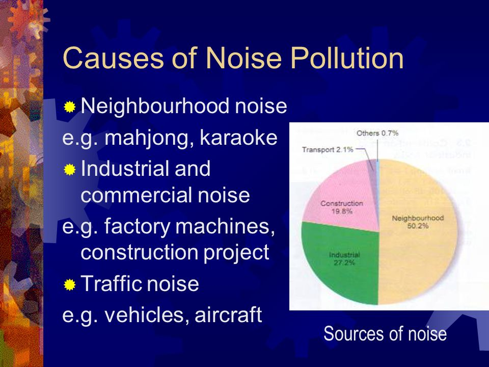 Human Biology Project Noise Pollution. - ppt video online ...