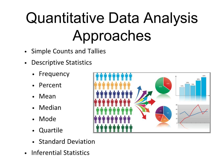 quantitative data analysis methods pdf