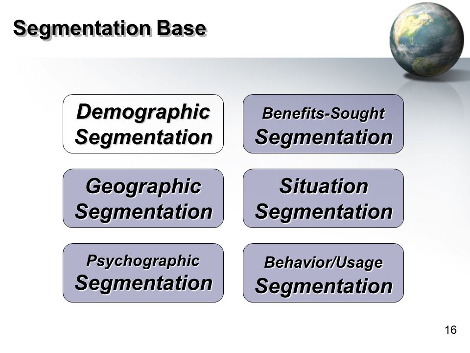 demographic segmentation of audi Transcript of bmw vs audi swot audi segmentation bmw demographic geographic psychographic product-usage segmentation audi bmw: targeting 1 sports convertibles 2.
