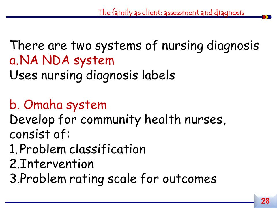 systemic assessment of the family Source for information on family assessment: international encyclopedia of  in  family observational coding systems: resources for systemic research, ed.