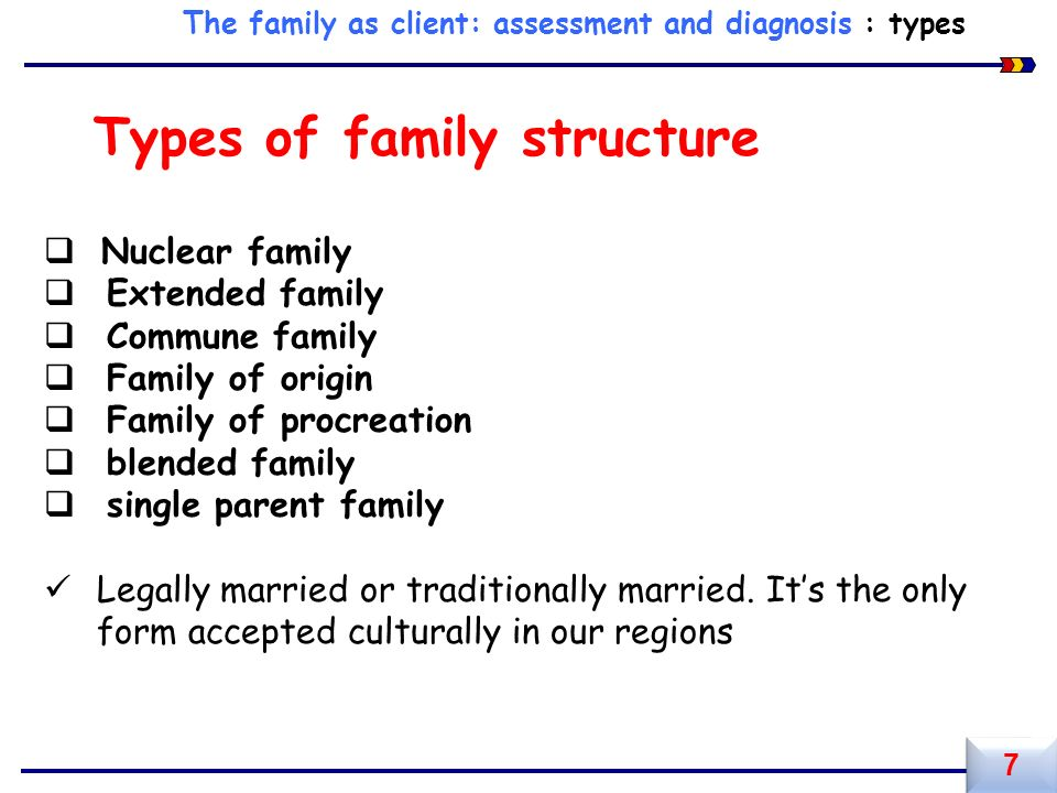 The family as Client: home visit - ppt video online download