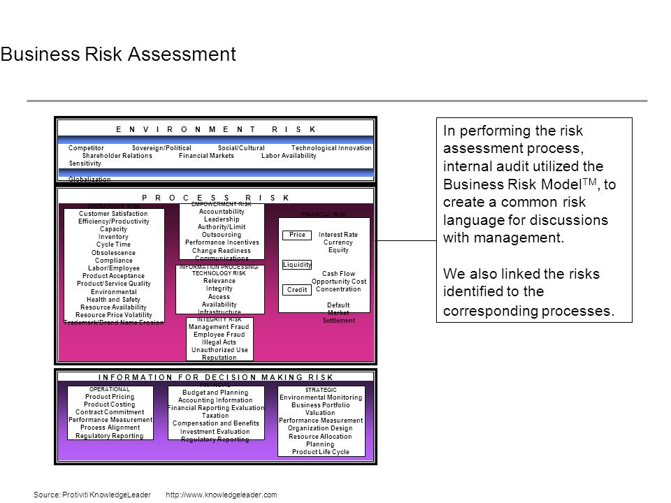 political risk assessment of the business International country risk guide methodology  and political risk might affect their business and investments now and in the future  after a risk assessment.