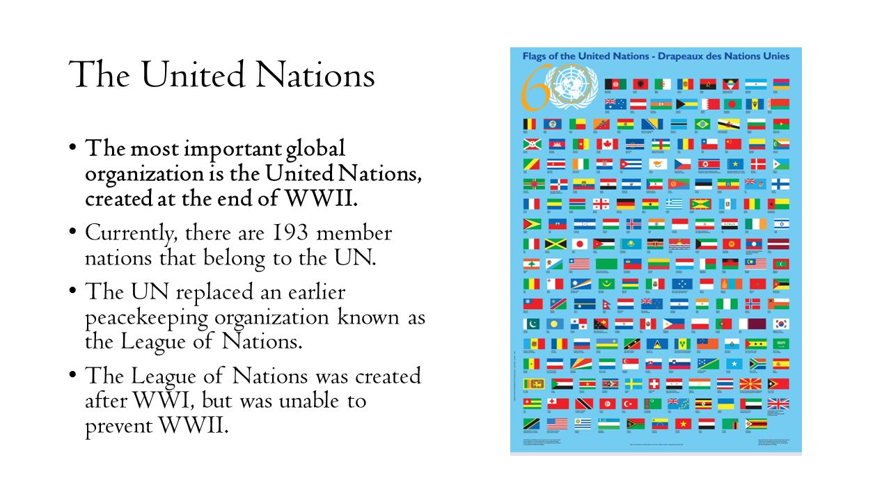 the league of nations strengths and weaknesses essay It replaced league of nations and it strengths and weaknesses of the founding fathers 2018, from.