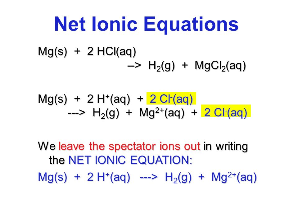 Write A Balanced Ionic Equation Custom Paper Service. Write A Balanced Ionic Equation 4th Is The Formula Unit. Worksheet. Worksheet Writing Ionic Equations At Clickcart.co