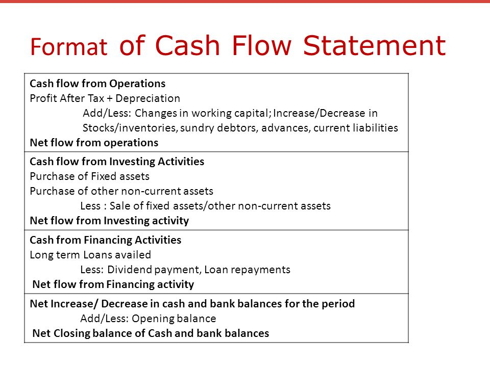 Elegant Format Of Cash Flow Statement Within Format Of Working Capital