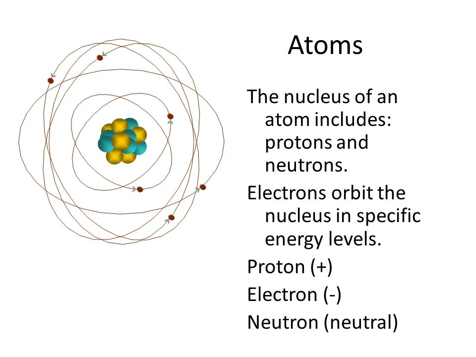 how to find number of neutrons in a neutral atom