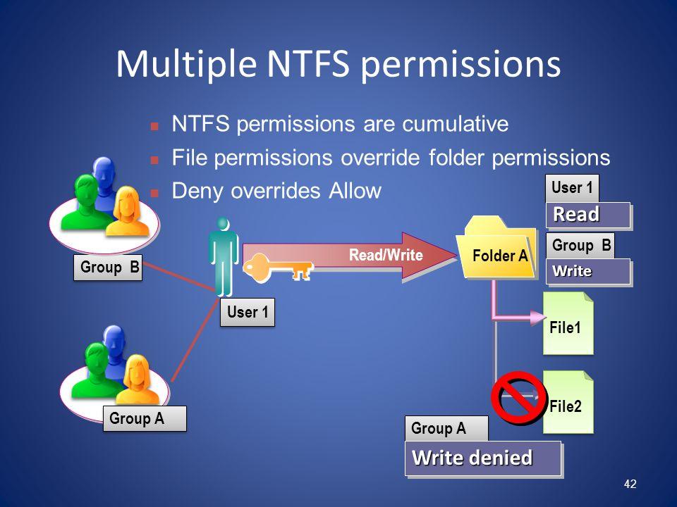 permission denied how to allow mac