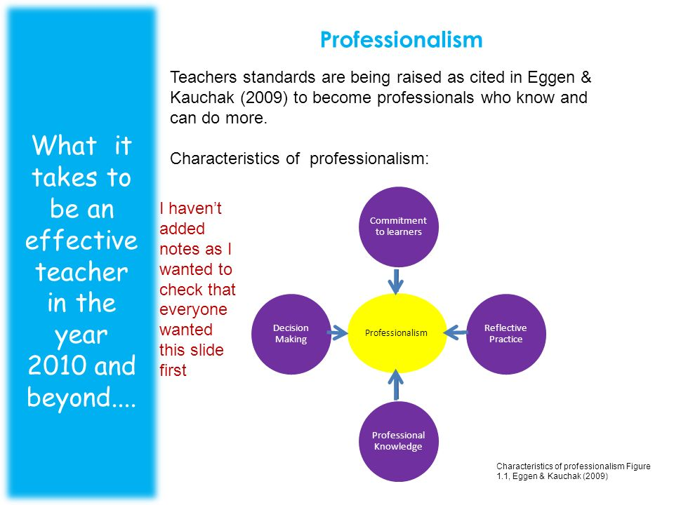 Professionalism Teachers standards are being raised as cited in Eggen & Kauchak (2009) to become professionals who know and can do more.