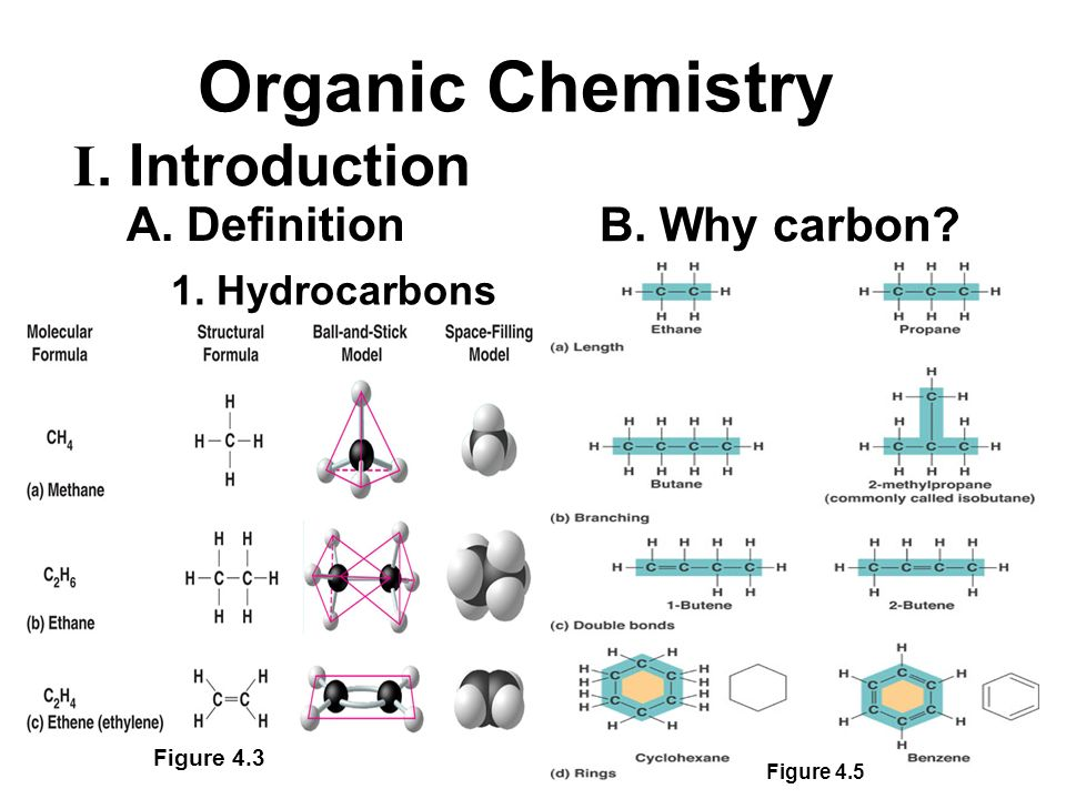 Radiocarbon dating definition chemistry