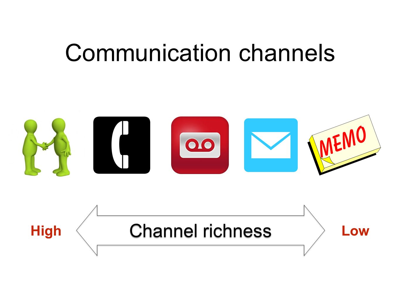 chapter 5 business communication