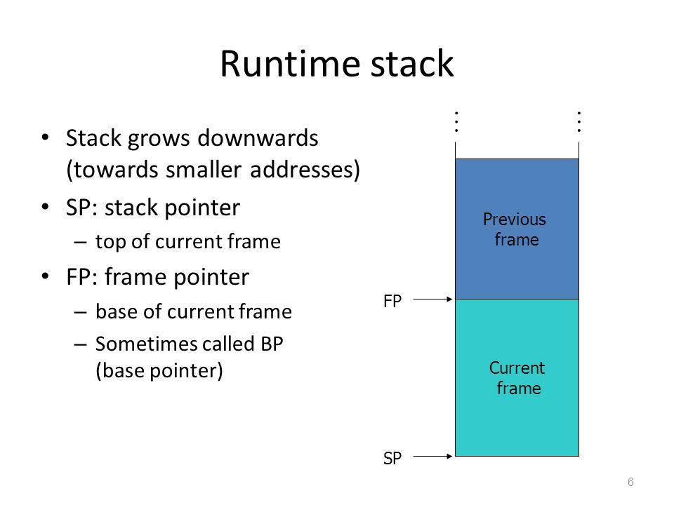 Stack Frame Pointer - Page 3 - Frame Design & Reviews ✓