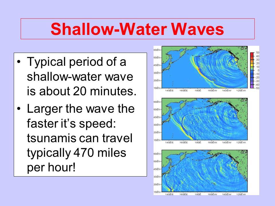 Ocean Waves Chapter 10 Oceanography.