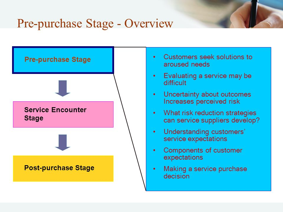 three stages model of service consumption Free essays on describe how the three stage model of service consumption could explain consumer behavior in a low contact service like online purchase for.