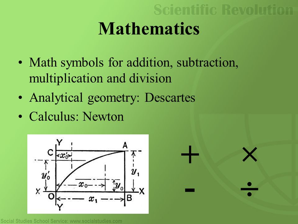 an overview of the analytical geometry by descartes The presentation below provides an overview of descartes' philosophical rené descartes was born to georges, descartes: an analytical and.