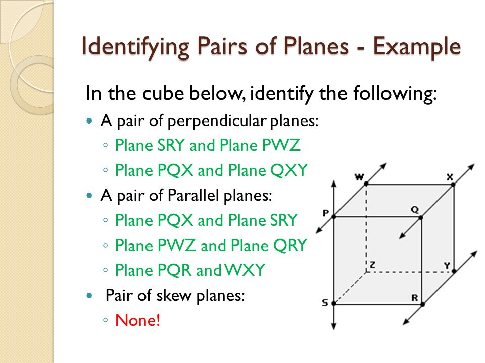 parallel planes in a cube. identifying pairs of planes - example parallel in a cube