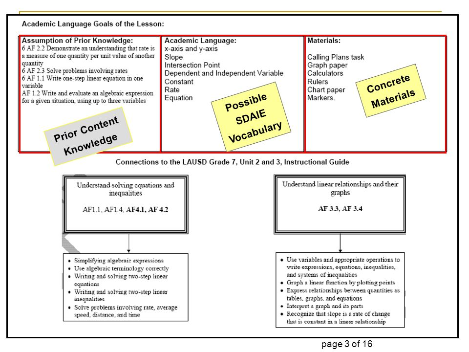Lausd Lesson Plan Template My Blog About May2018 Calendar 19 Sle