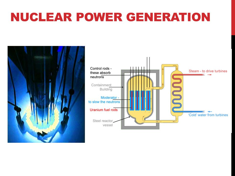 Ap Environmental Nuclear Energy Ch 19 Ppt Download