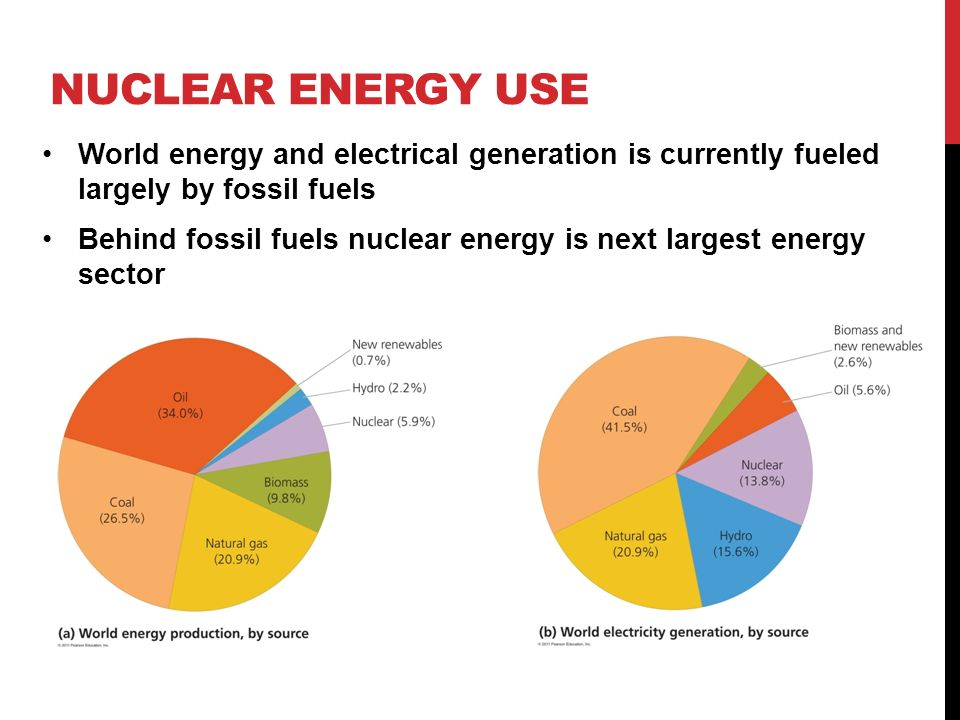 """nuclear energy abuses and uses """"this would be an egregious abuse of power,"""" sen  in the meantime should  use the 1950 defense production act and the federal power act."""