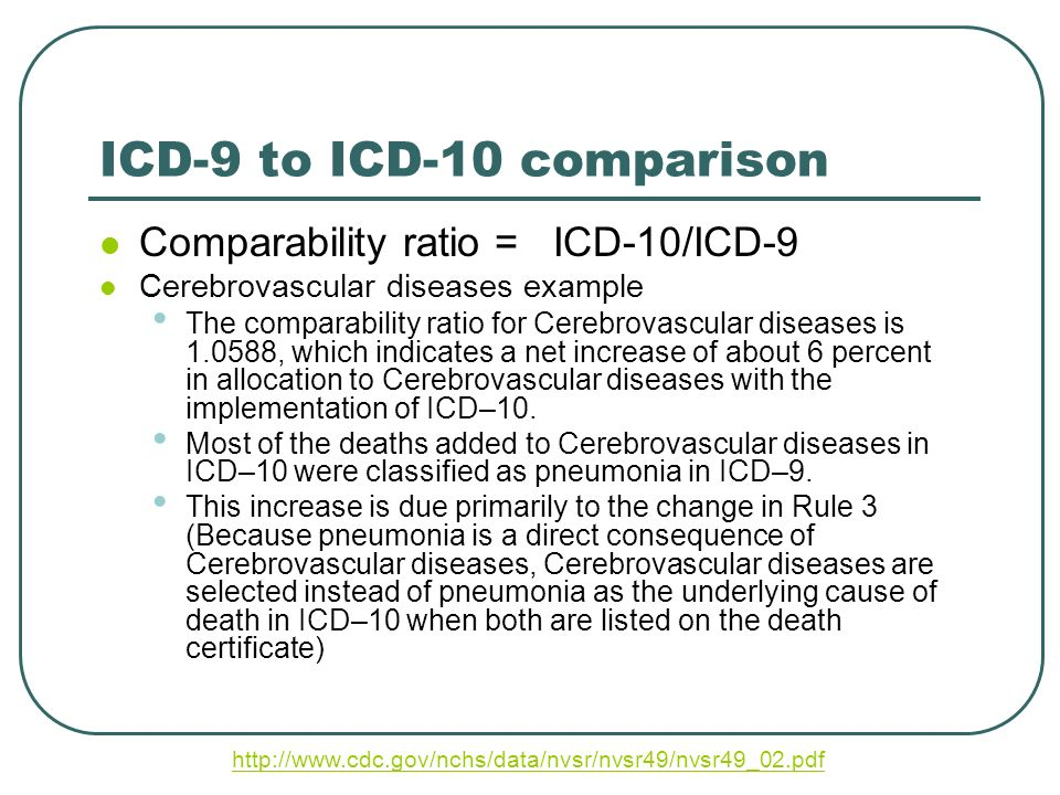 icd 10 guidelines with examples pdf