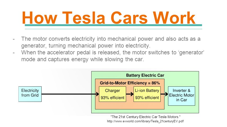 Fuel Efficiency And Emissions Of Tesla Cars Vs Regular