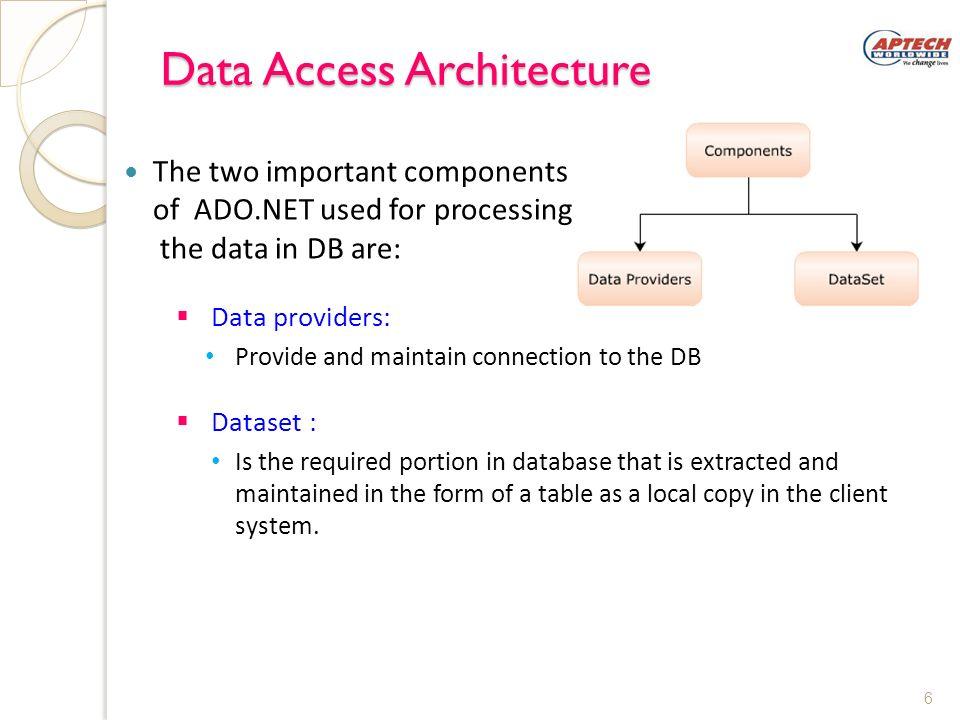 Module 4 Introduction ADO.NET. - ppt video online download