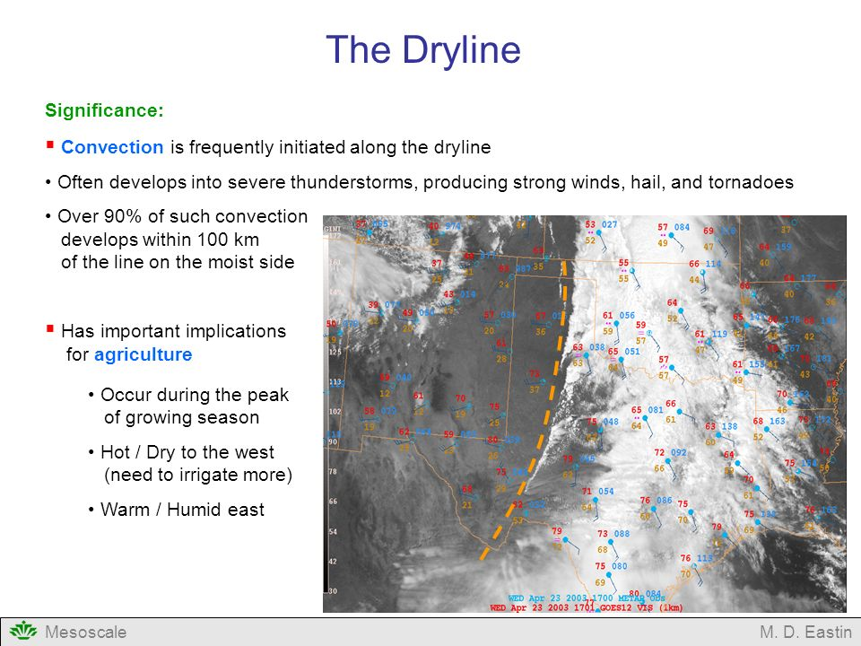 The Dryline Significance: