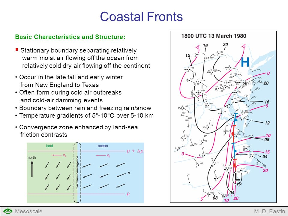 Coastal Fronts H Basic Characteristics and Structure: