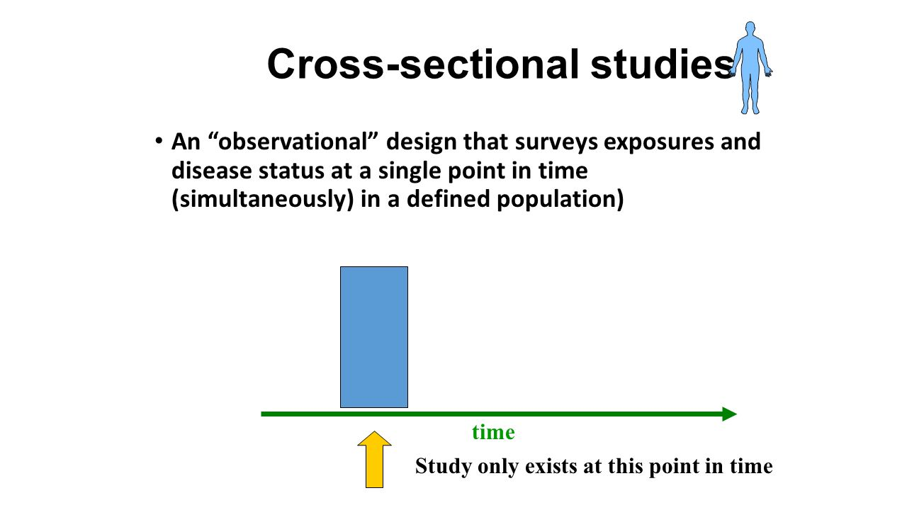 Cross-sectional study - Wikidata