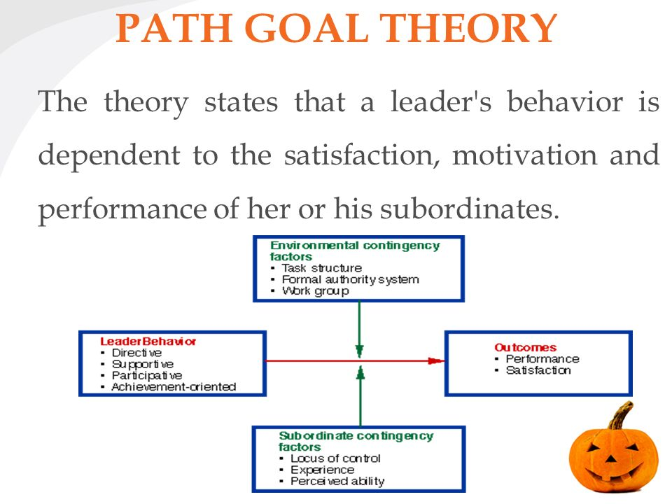 theoretical orientation that guides interventions of a group leader Integrative paper based on 3 of the 10 theories of group counseling that articulates my personal theoretical orientation to group  counseling interventions .