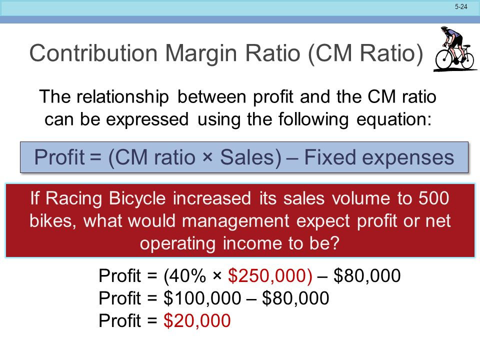 how to find contribution margin ratio per unit
