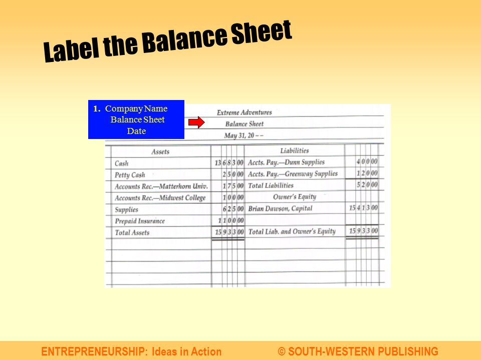 balance sheet and private label View balance sheet, profit & loss account, memorandum of association and airticles of association of sahara labels private limited.