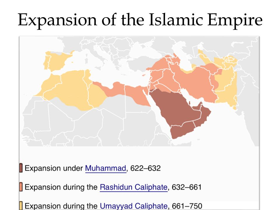 Expansion of the Islamic Empire