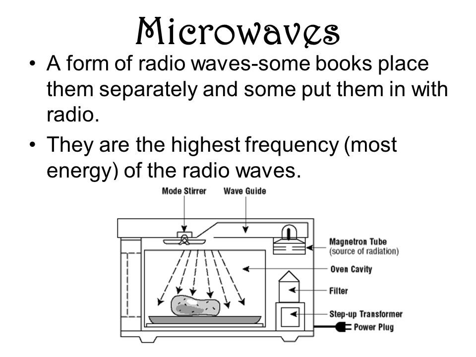 Waves General and Electromagnetic - ppt download