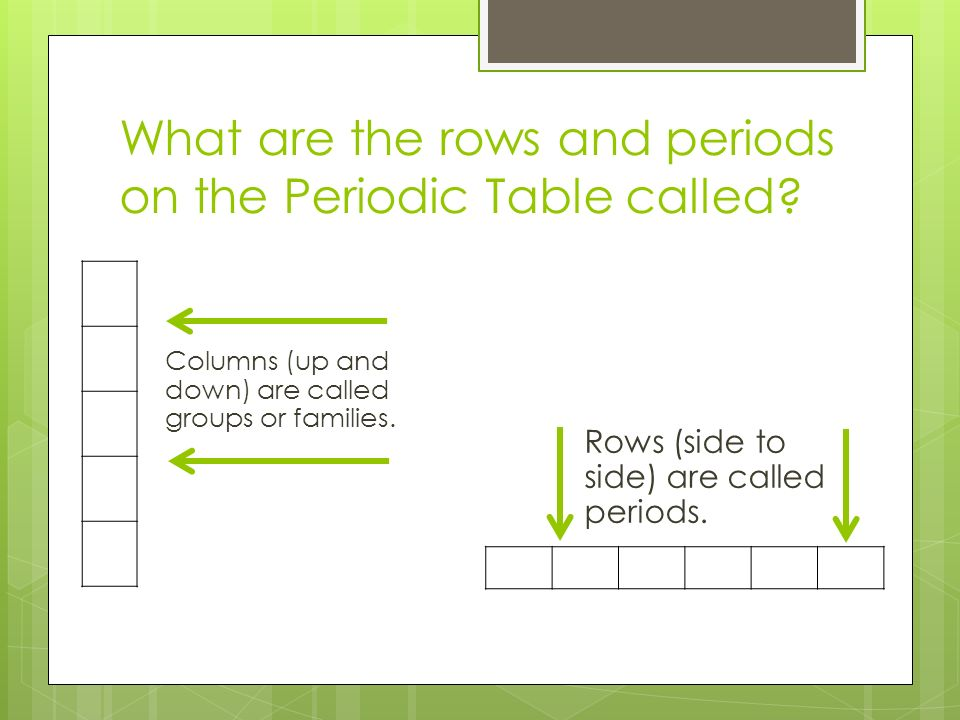 The periodic table 8 5c interpret the arrangement of the - Move table rows up and down using jquery ...