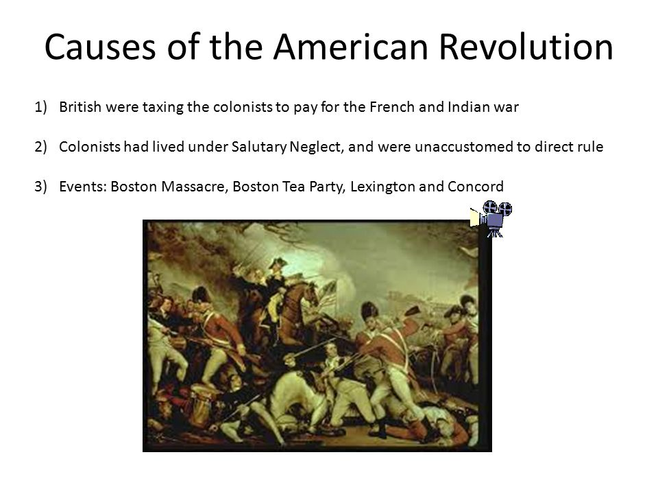 write it out on an index card write an introduction for the  causes of the american revolution