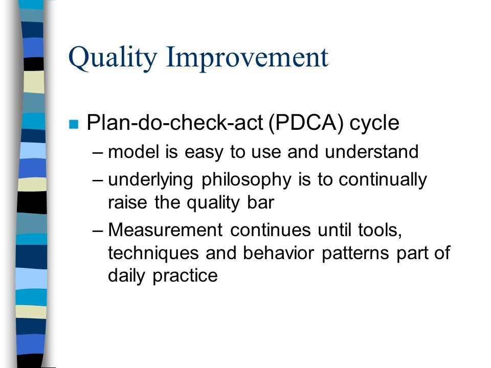 behavior improvement plan