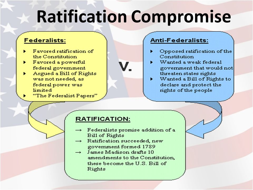 Federalist Vs Anti Federalist Venn Diagram  Barcafontanacountryinncom Federalist Vs Anti Federalist Venn Diagram Unit  Constitutional  Underpinnings And Federalism Ppt Download  How To Write A Essay For High School also Computer Science Essay Topics  Article Writing Services Review