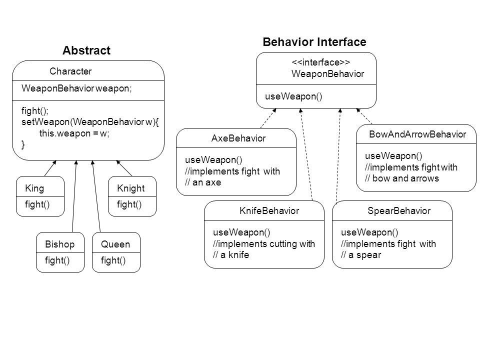 Head First Design Patterns Weapon Behavior