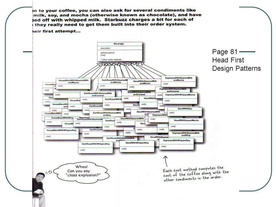 Head First Design Patterns Composite