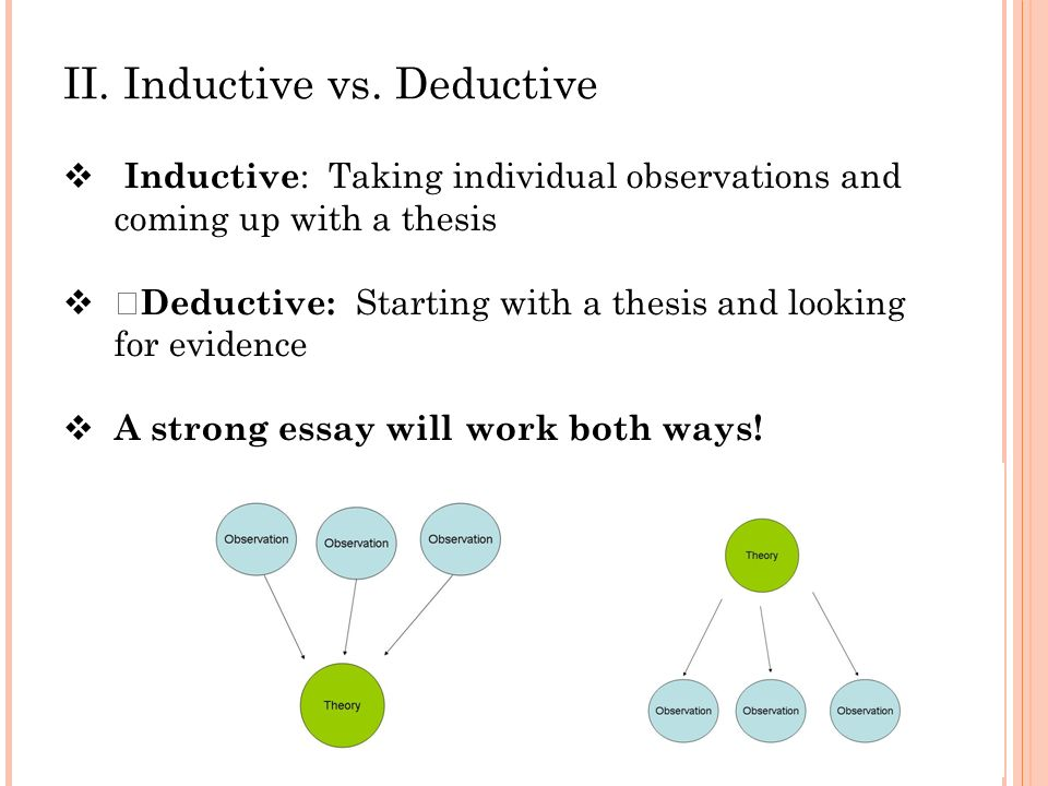inductive and deductive essays Inductive arguments start with evidence that leads to a conclusion the basic form of deductive arguments is the syllogism which is a three part set of assumptions that contain two premises and a conclusion.