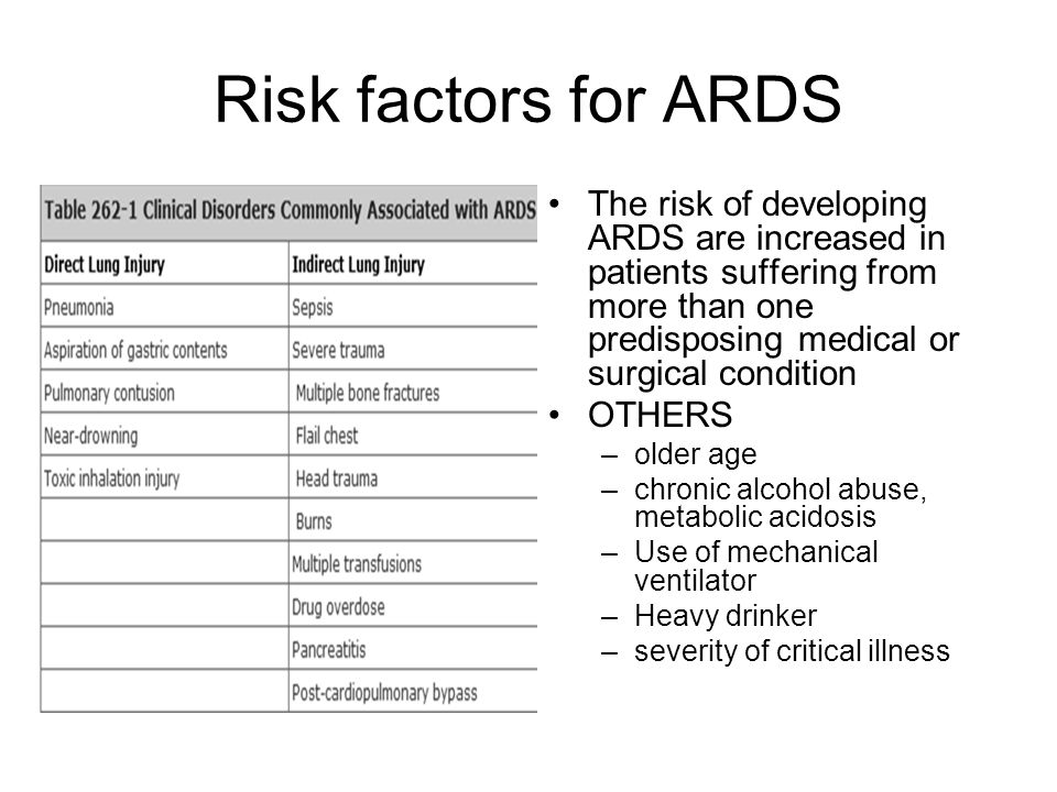 risk factors associated with elderly abuse Frequency and risk factors of the elder abuse in the  abstract background: elder abuse (ea) is associated with  jl (ed), abuse and maltreatment of the elderly.