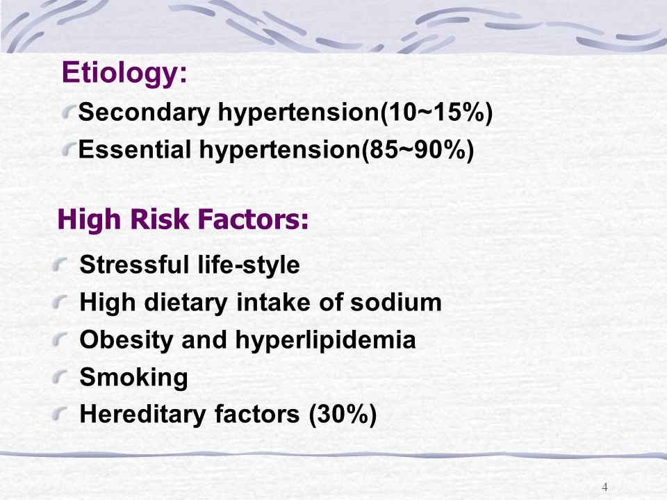 Obesity secondary hypertension