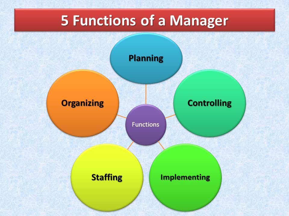 5 Functions of a Manager Planning Controlling Staffing Organizing