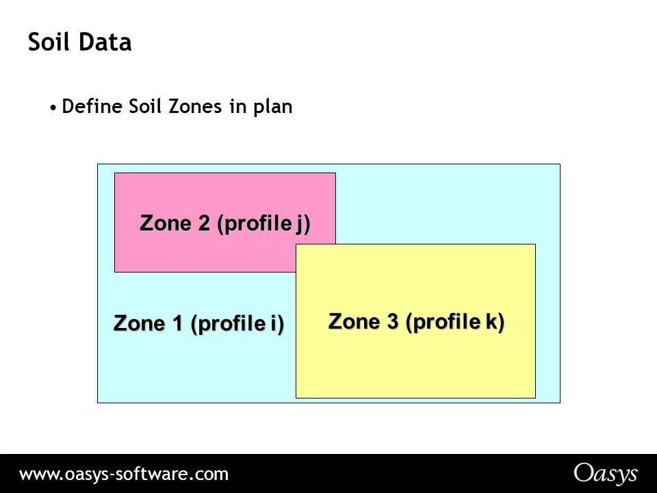 Raft and soil structure interaction pdisp and gsa raft for Soil zone definition