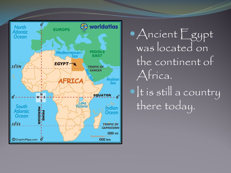 Egypt country the continent of africa